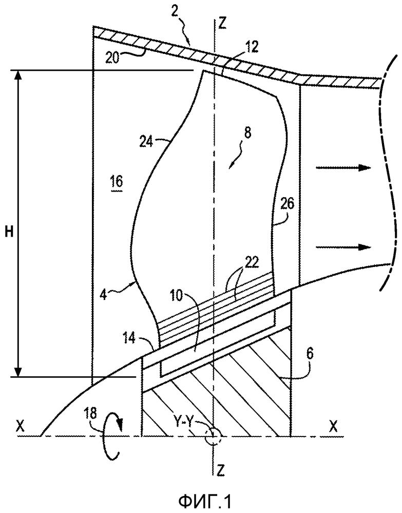 Лопатка газотурбинного двигателя с профилем, обеспечивающим улучшенные аэродинамические и механические свойства