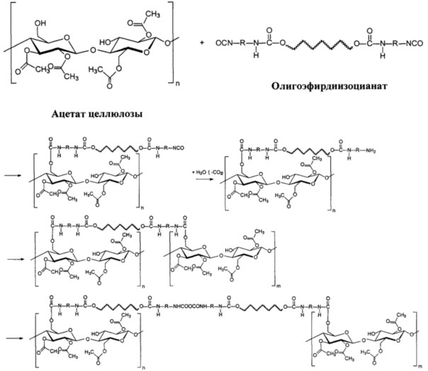 Термопластичный пластифицированный модифицированный ацетат целлюлозы и способ получения термопластичного пластифицированного модифицированного ацетата целлюлозы