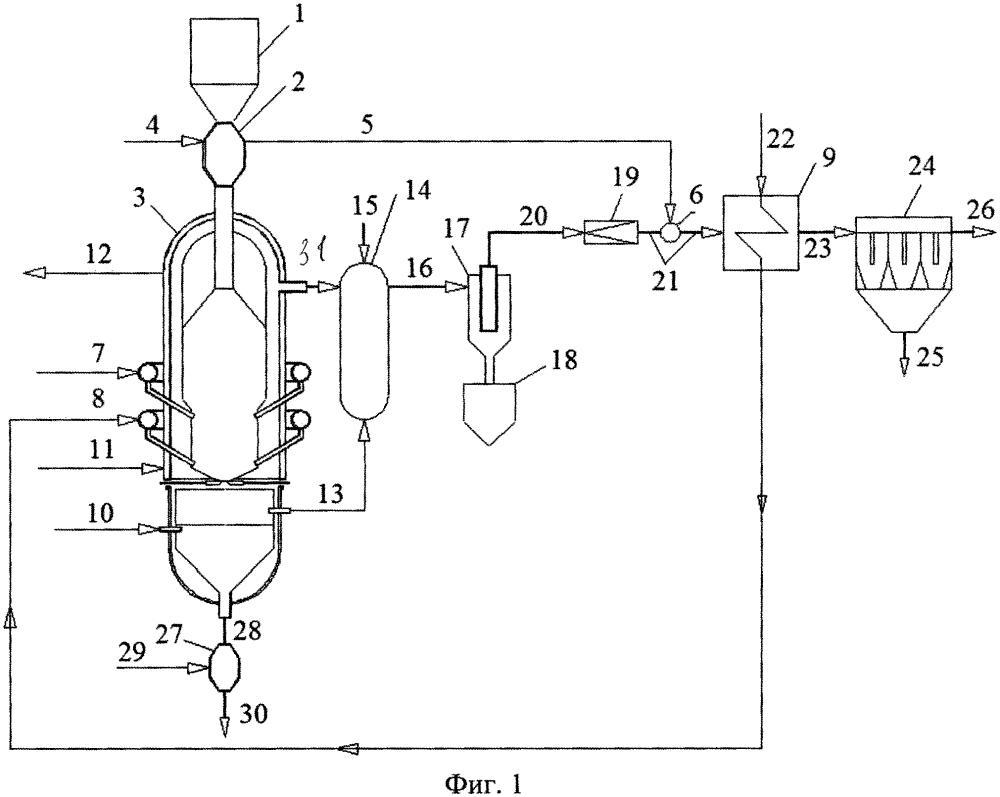 Система получения очищенного горючего газа из твердого топлива