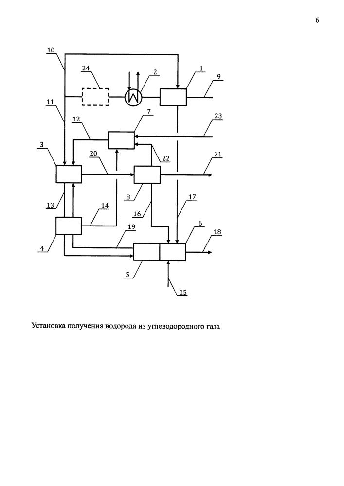 Установка получения водорода из углеводородного газа