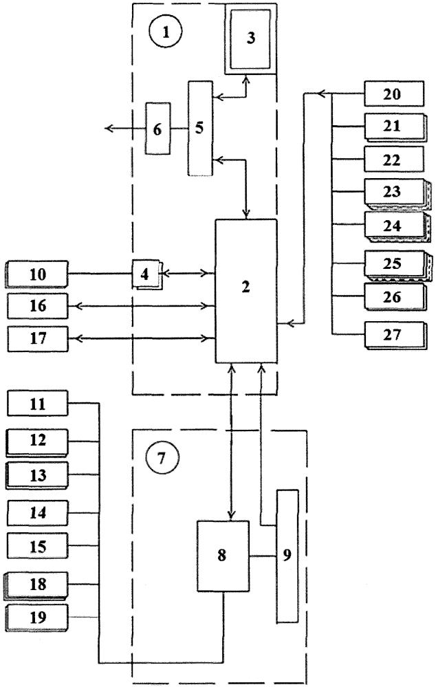 Система автоматического управления технологическими процессами отопительной установки
