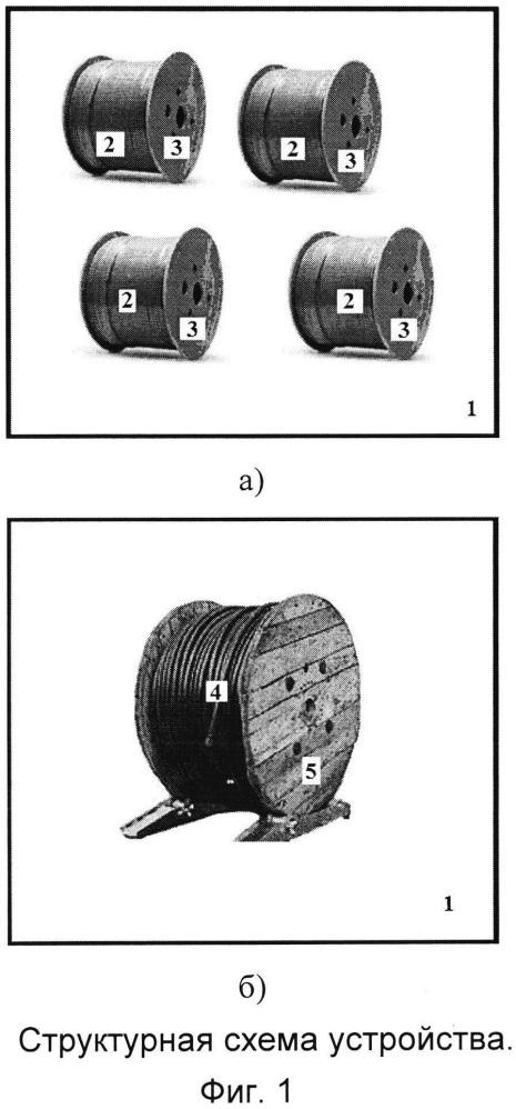 Способ выравнивания связи мод в оптических волокнах на строительной длине оптического кабеля модульной конструкции с многомодовыми или маломодовыми оптическими волокнами