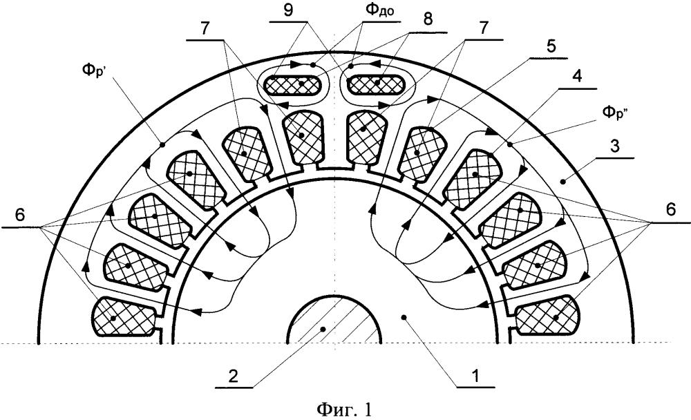 Способ пуска однофазного асинхронного электродвигателя
