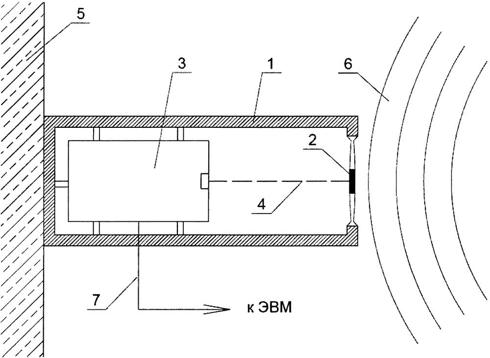 Устройство для измерения аэродинамического давления на тоннельные сооружения