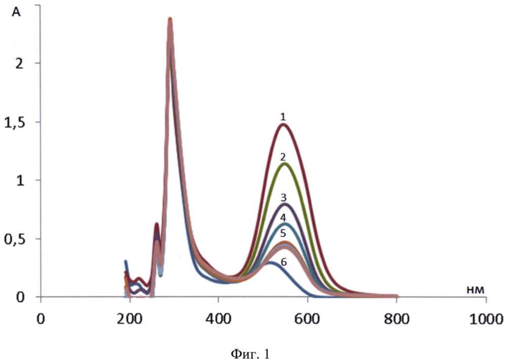 Способ определения роданида с использованием полиметакрилатной матрицы