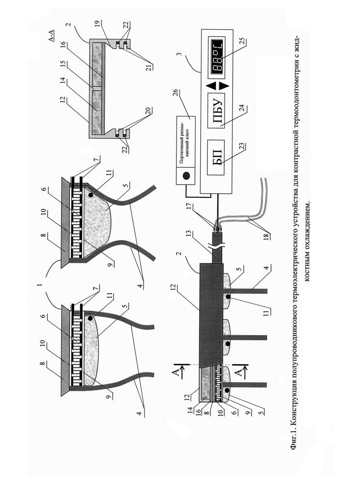 Термоэлектрическое полупроводниковое устройство для контрастной термоодонтометрии с жидкостным охлаждением