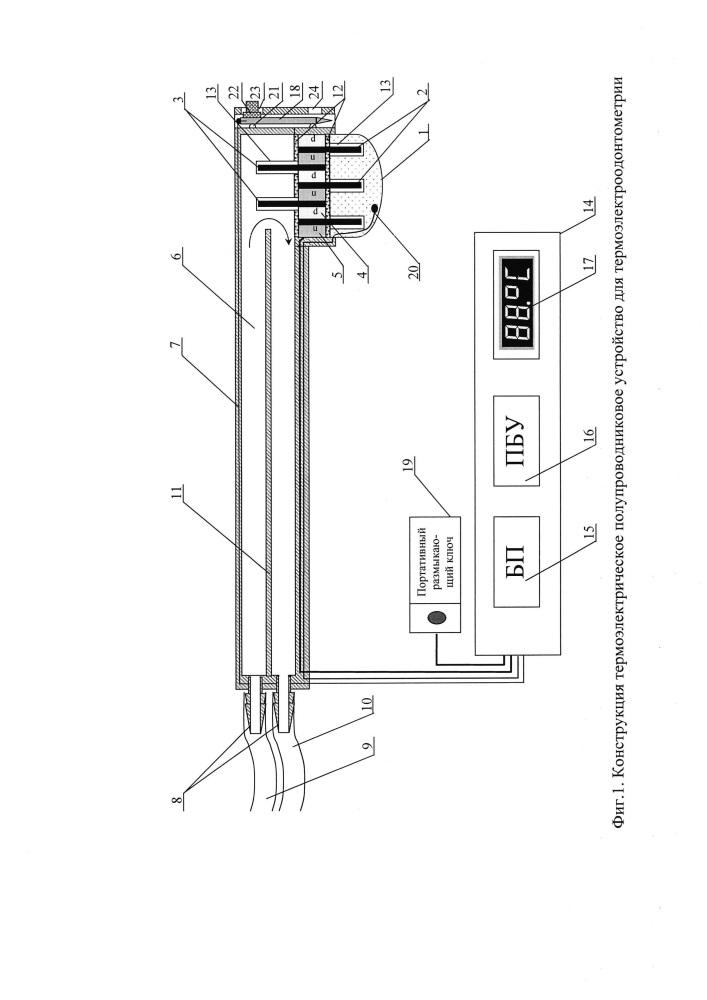 Термоэлектрическое полупроводниковое устройство для термоэлектроодонтометрии