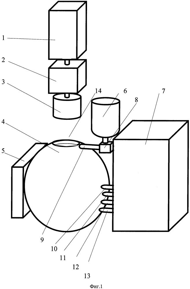 Способ преобразования ядерной энергии в тепловую и устройство для его осуществления (варианты)