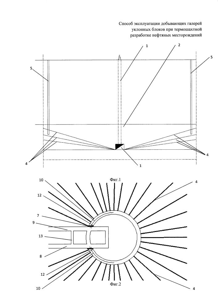 Способ эксплуатации добывающих галерей уклонных блоков при термошахтной разработке нефтяных месторождений