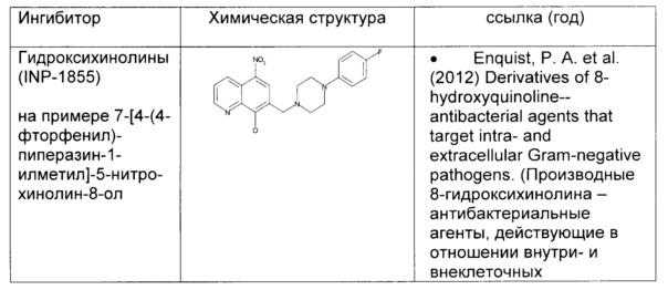 Применение 4-(3-этокси-4-гидроксибензил)-5-оксо-5,6-дигидро-4н-[1,3,4]-тиадиазин-2-(2,4-дифторфенил)-карбоксамида для подавления инфекции, вызванной устойчивыми к антибиотикам штаммами pseudomonas aeruginosa, и способ подавления этой инфекции