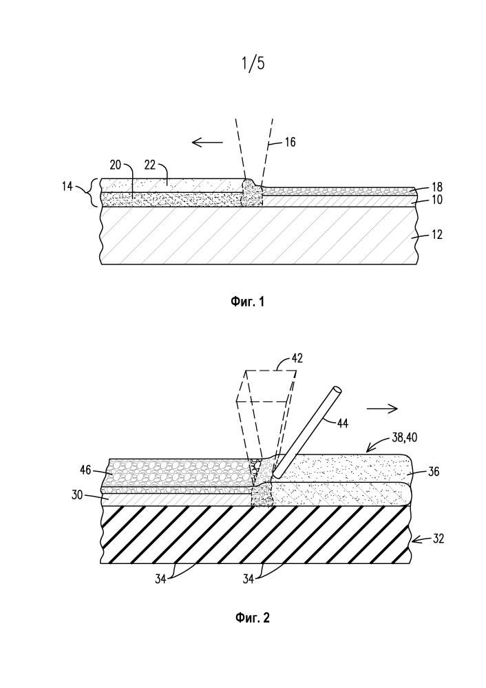 Локализованный ремонт компонента из суперсплава