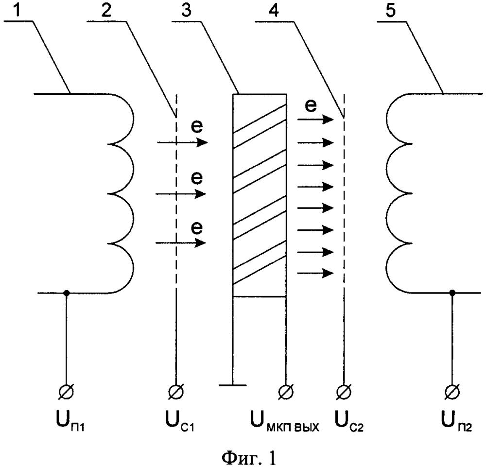 Способ электронного обезгаживания микроканальной пластины