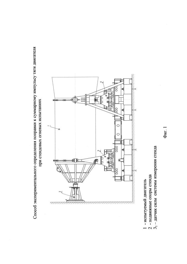 Способ экспериментального определения поправки к суммарному импульсу тяги двигателя при стендовых огневых испытаниях