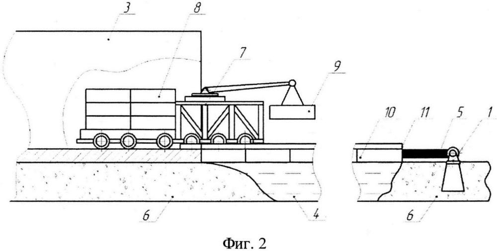 Способ строительства наземного трубопровода на болотах