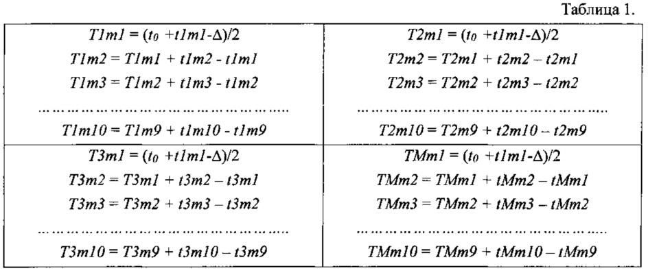 Гидроакустическая дальномерная система навигации