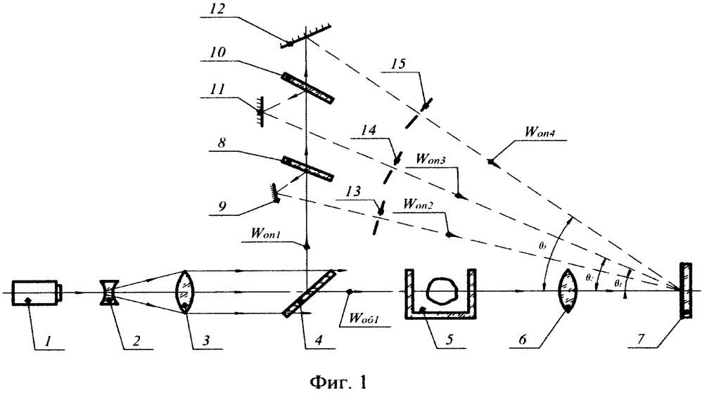 Голографический способ изучения нестационарных процессов