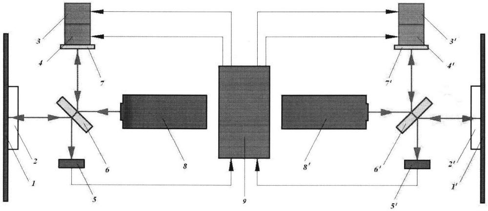 Лазерно-интерференционный измеритель градиента давления в жидкости