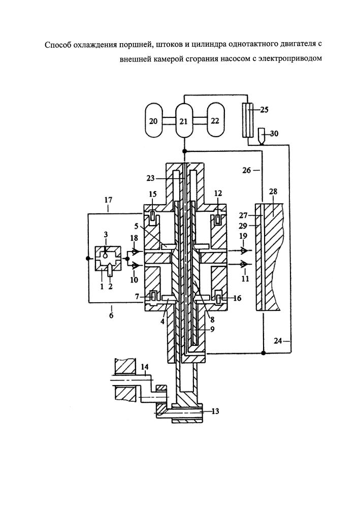 Способ охлаждения поршней, штоков и цилиндра однотактного двигателя с внешней камерой сгорания насосом с электроприводом