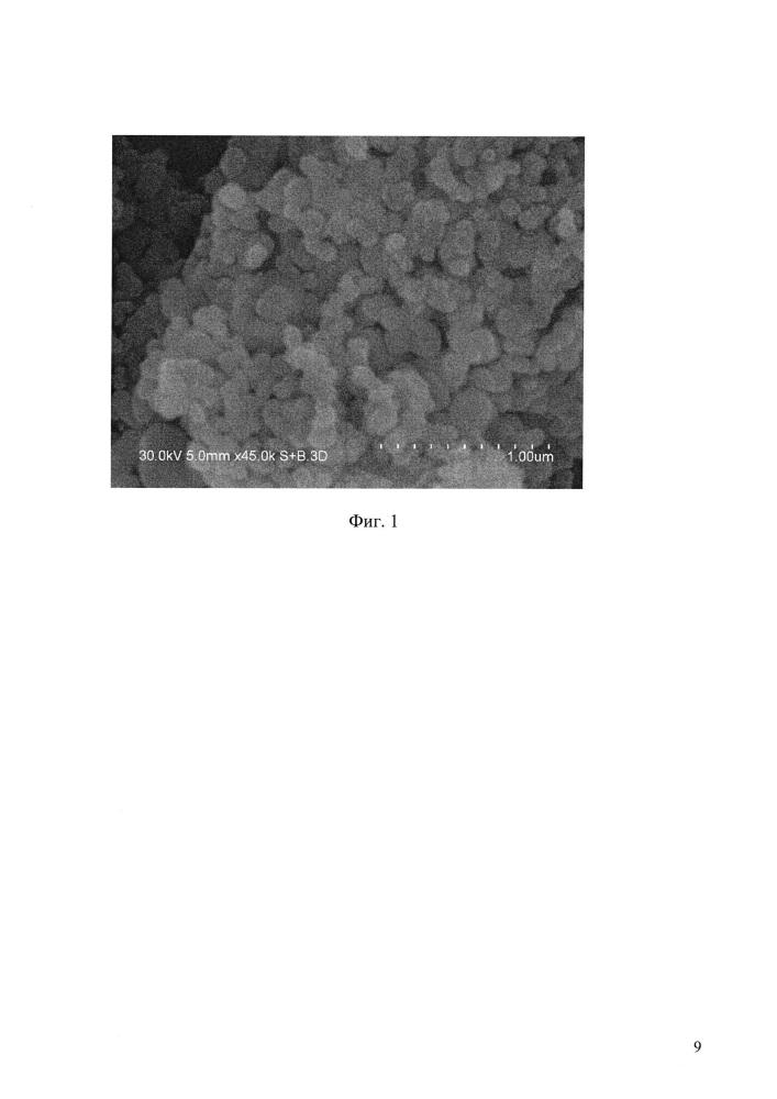 Способ получения субмикронного порошка альфа-оксида алюминия