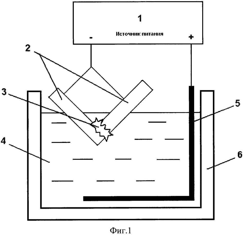 Способ электролитно-плазменной сварки изделий из алюминия и его сплава