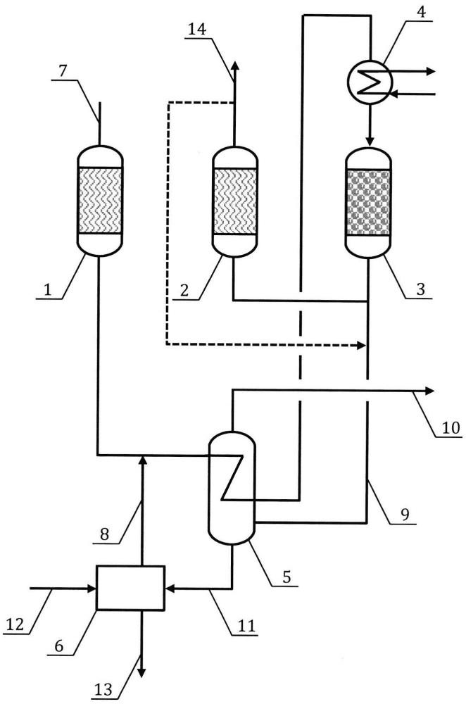 Установка паровой конверсии сернистого углеводородного газа