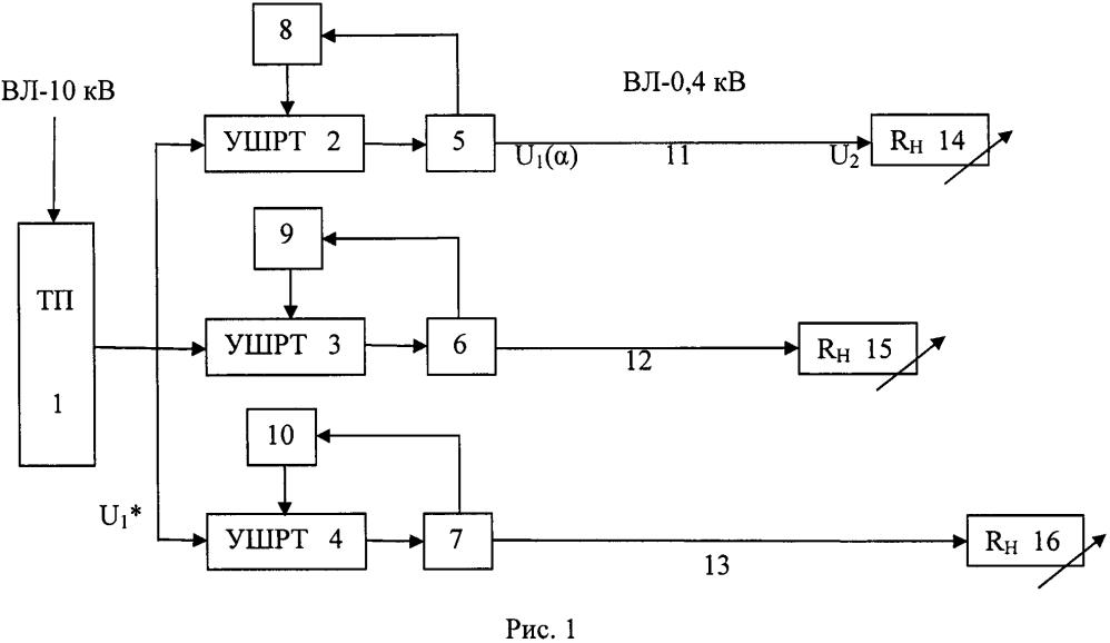 Способ автоматического управления перераспределением энергии в многозвенных линиях электропередачи