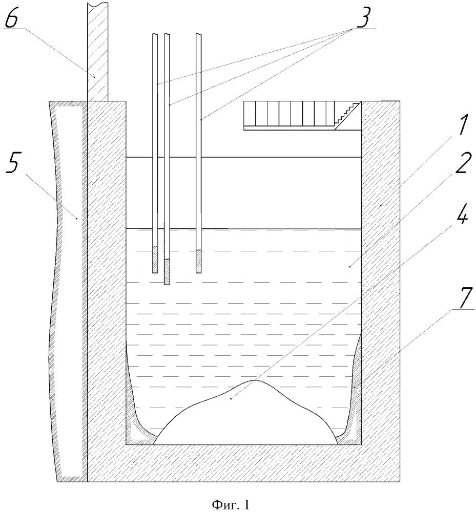 Способ захоронения технологической шахты для радиоактивных отходов при выводе из эксплуатации уран-графитового реактора