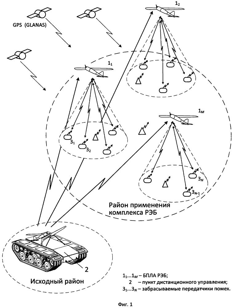 Способ доставки постановщиков помех и беспилотный робототехнический комплекс радиоэлектронной борьбы
