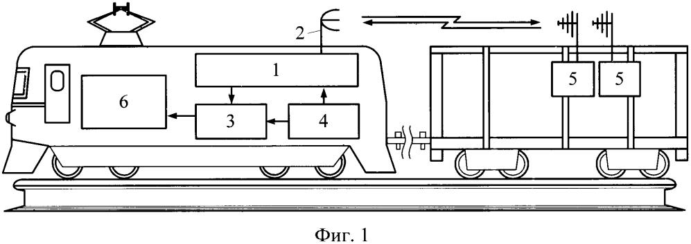 Способ и устройство контроля целостности поезда