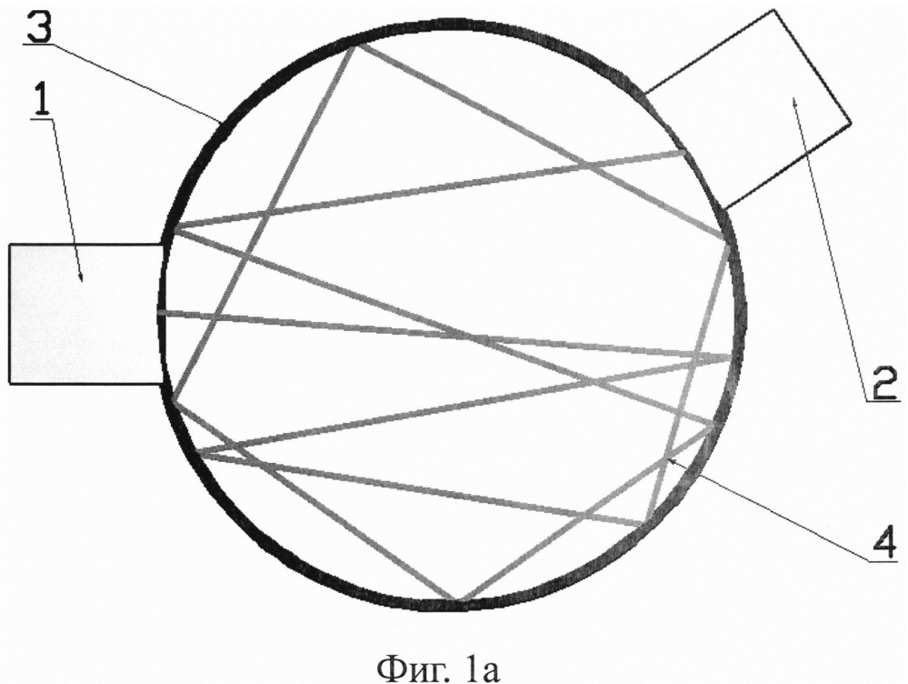 Способ и устройство для динамического газоанализа, встраиваемое в магистраль выдоха дыхательной маски