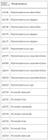 Твердые формы ингибитора гиразы (r)-1-этил-3-[6-фтор-5[2-(1-гидрокси-1-метил-этил) пиримидин-5-ил]-7-(тетрагидрофуран-2-ил)-1н-бензимидазол-2-ил] мочевины
