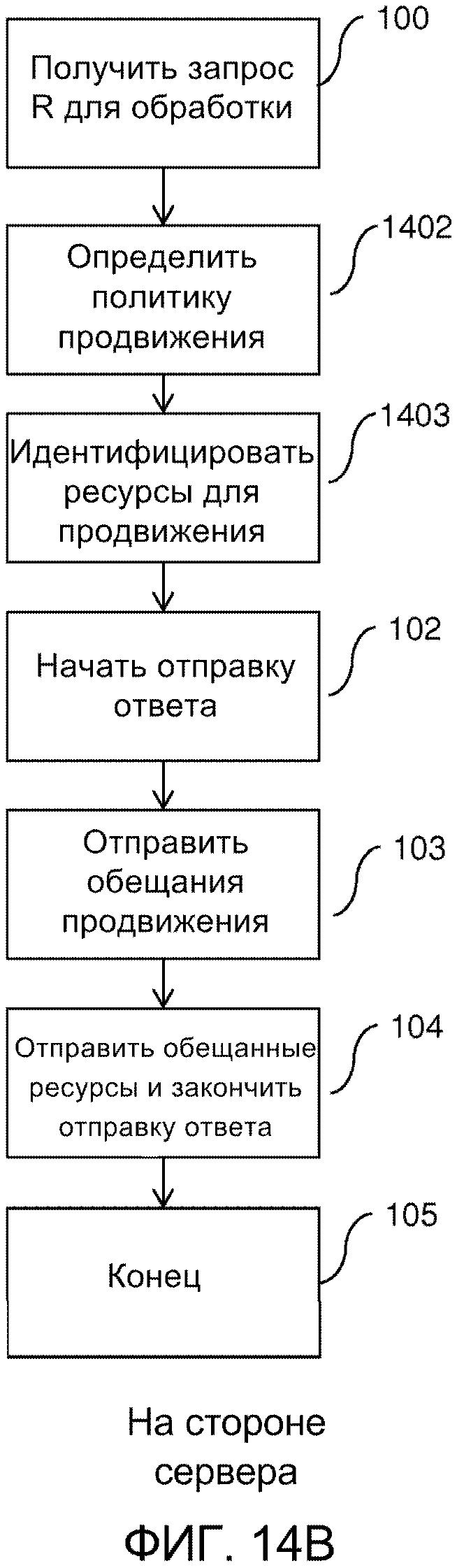 Способ адаптивной потоковой передачи данных с управлением сообщениями активной доставки