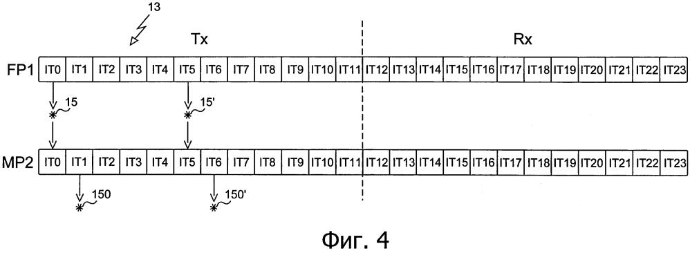 Способ связи в соответствии со стандартом типа dect