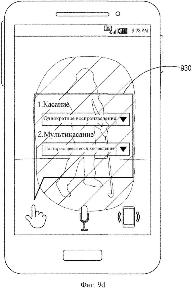 Способ и устройство для управления контентом в электронном устройстве