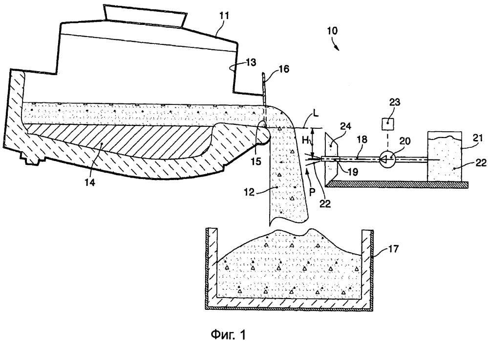 Способ и устройство для переработки металлургического шлака