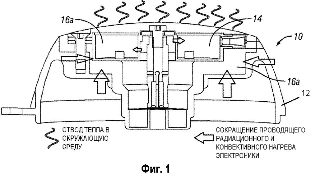 Система и способ смягчения негативного теплового воздействия на электронные приборы для измерения внутреннего давления в шине