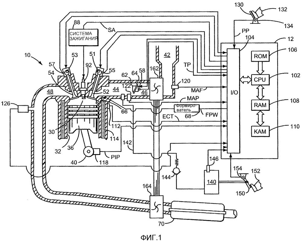 Способ для двигателя (варианты) и система транспортного средства