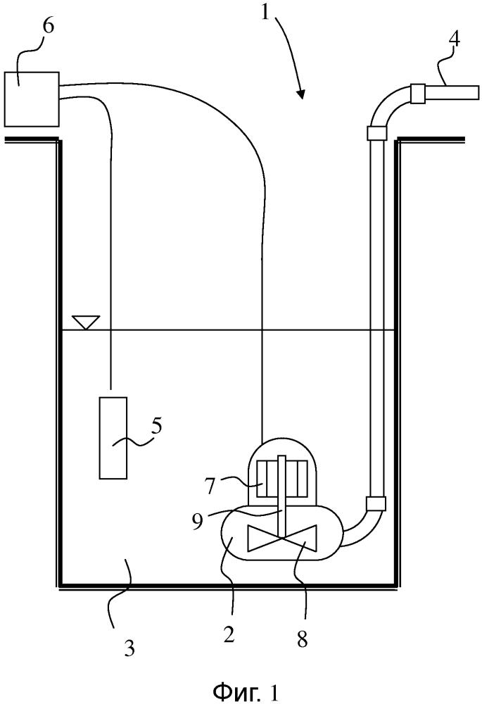 Управление насосом, включающее в себя процедуру очистки или остановки, в зависимости от нагрузки на двигатель