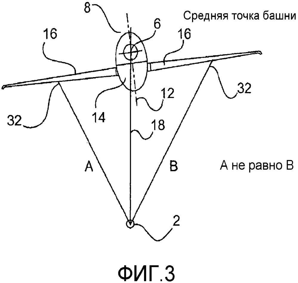 Способ измерения угла установки лопасти ротора