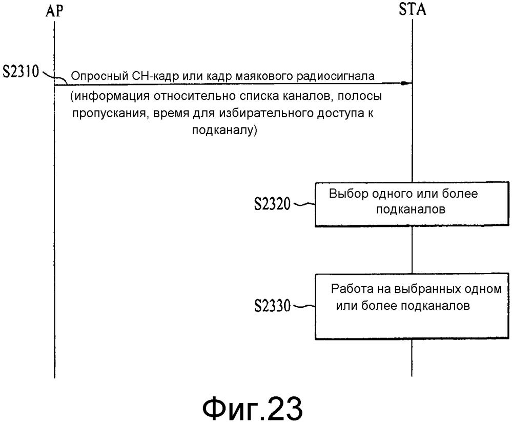 Способ и устройство для избирательного доступа к подканалу в системе беспроводной lan