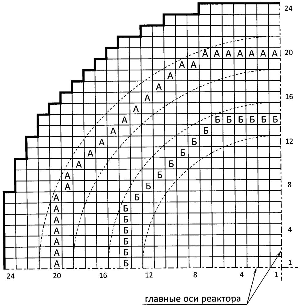 Способ контроля состояния графитовой кладки реактора рбмк