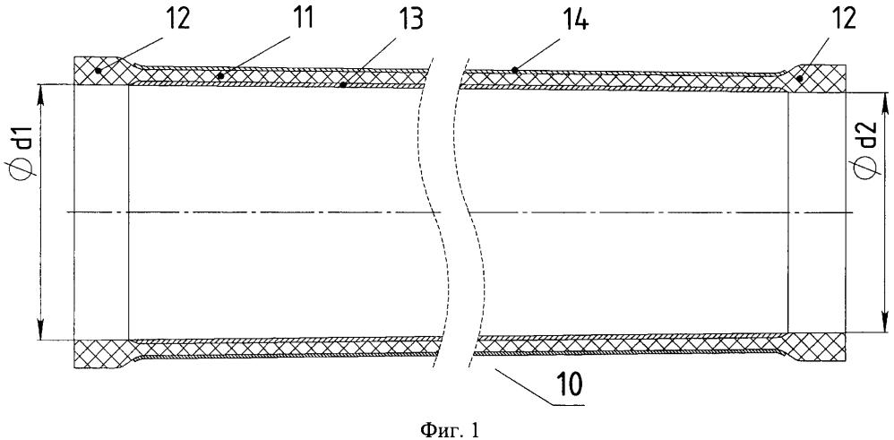Трубчатый элемент электрохимического устройства с тонкослойным твердооксидным электролитом (варианты) и способ его изготовления