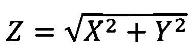 Устройство для вычисления функции вида z=√x2 + y2