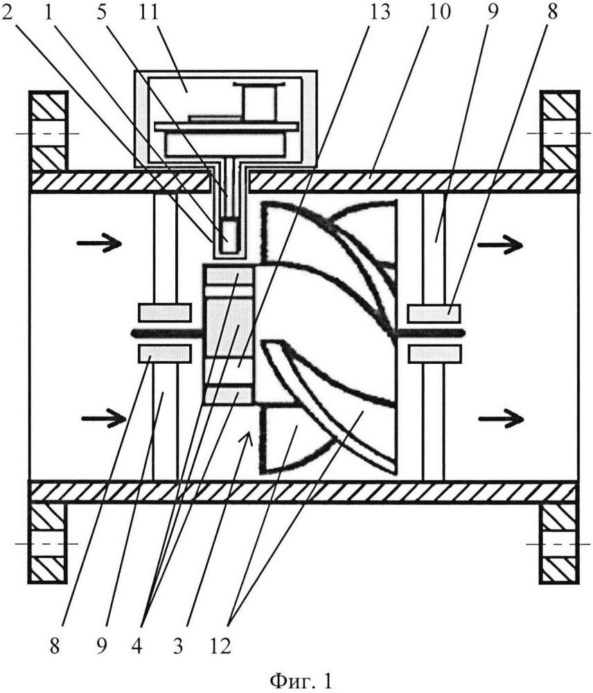 Индуктивный датчик тахометрического счетчика жидкости