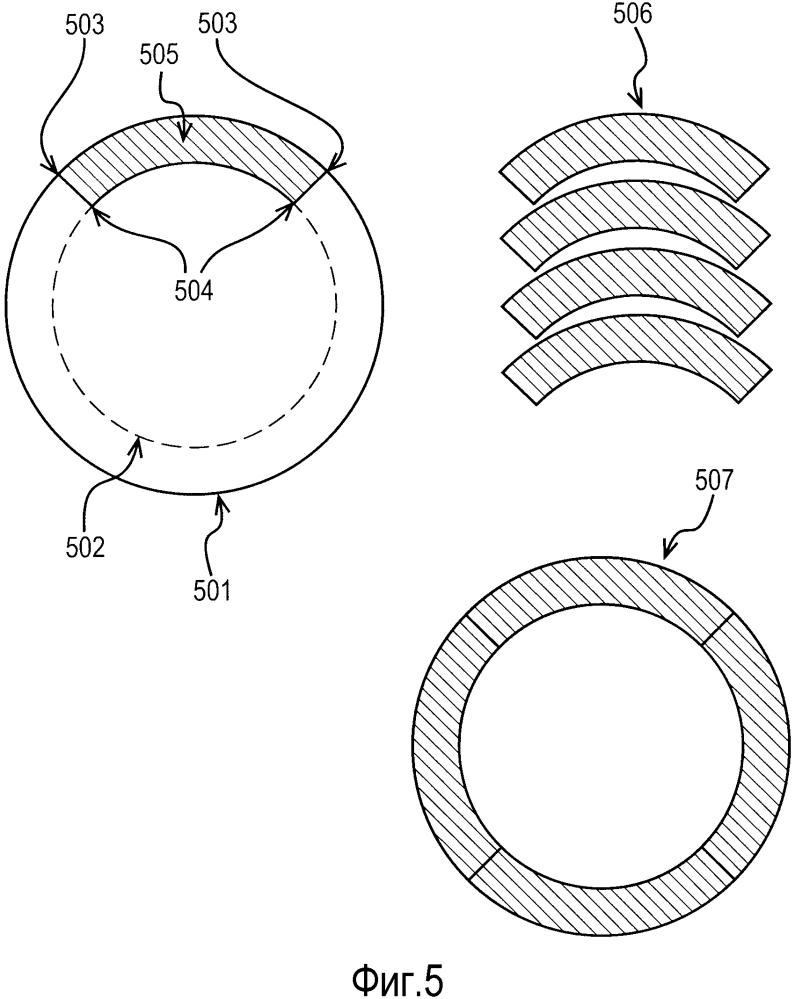 Офтальмологическая линза с сегментированными кольцевыми слоями в функционализированной вставке