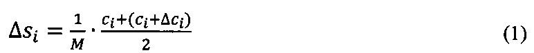 Синусно-косинусный цифровой преобразователь