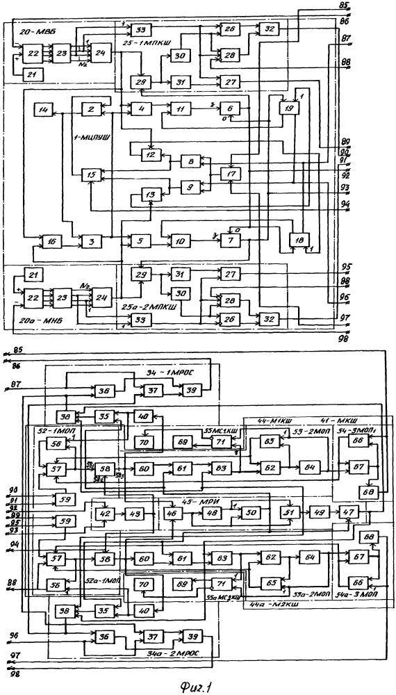 Устройство для моделирования процессов функционирования двухкамерного судоходного шлюза