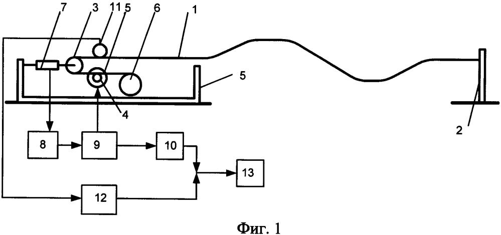 Устройство для измерения деформаций земной поверхности