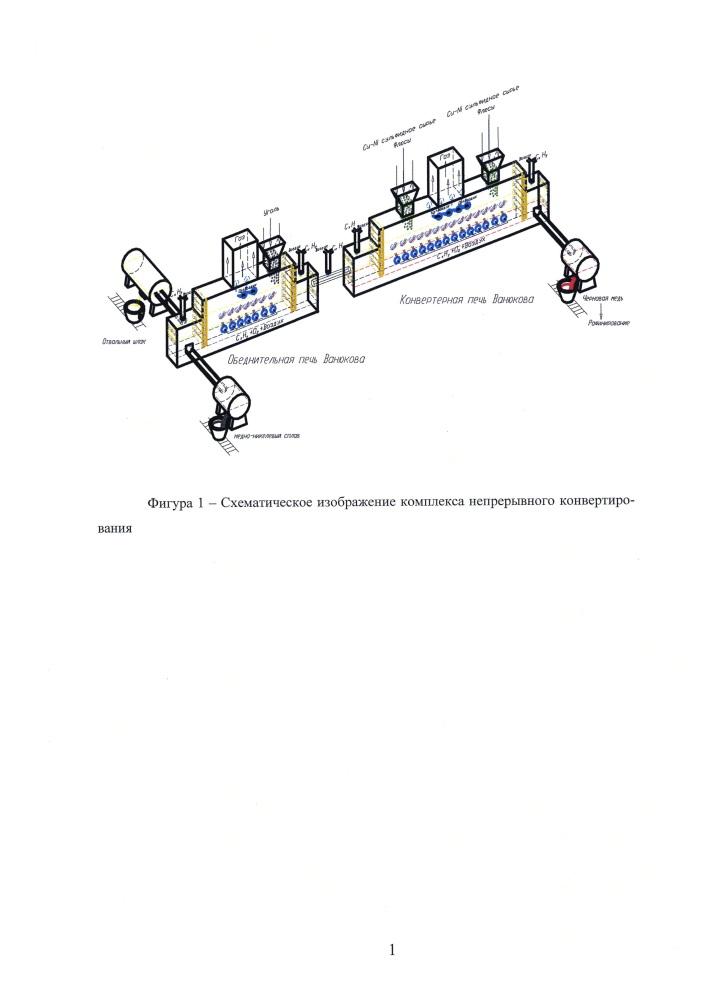 Способ непрерывной переработки медных никельсодержащих сульфидных материалов на черновую медь, отвальный шлак и медно-никелевый сплав