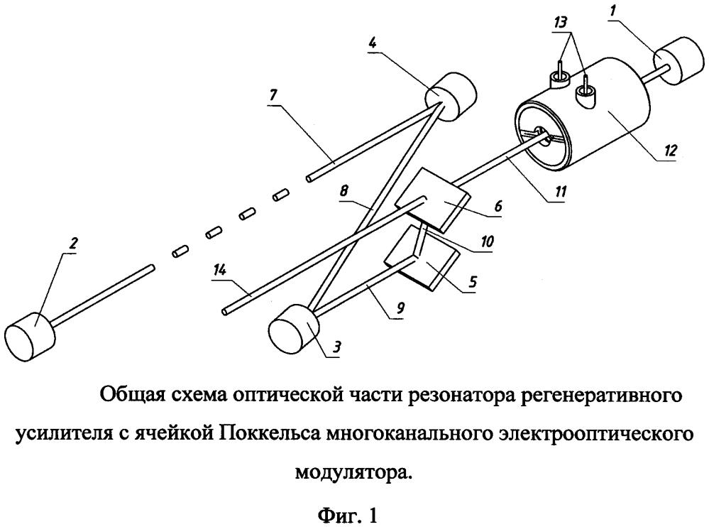 Многоканальный электрооптический модулятор (варианты)